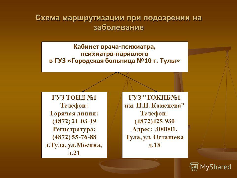 «Городская больница 10» г.