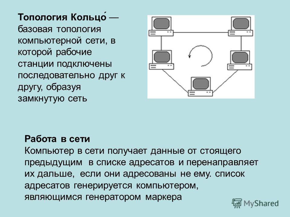 Топология Кольцо́ базовая топология компьютерной сети, в которой рабочие станции подключены последовательно друг к другу, образуя замкнутую сеть Работа в сети Компьютер в сети получает данные от стоящего предыдущим в списке адресатов и перенаправляет