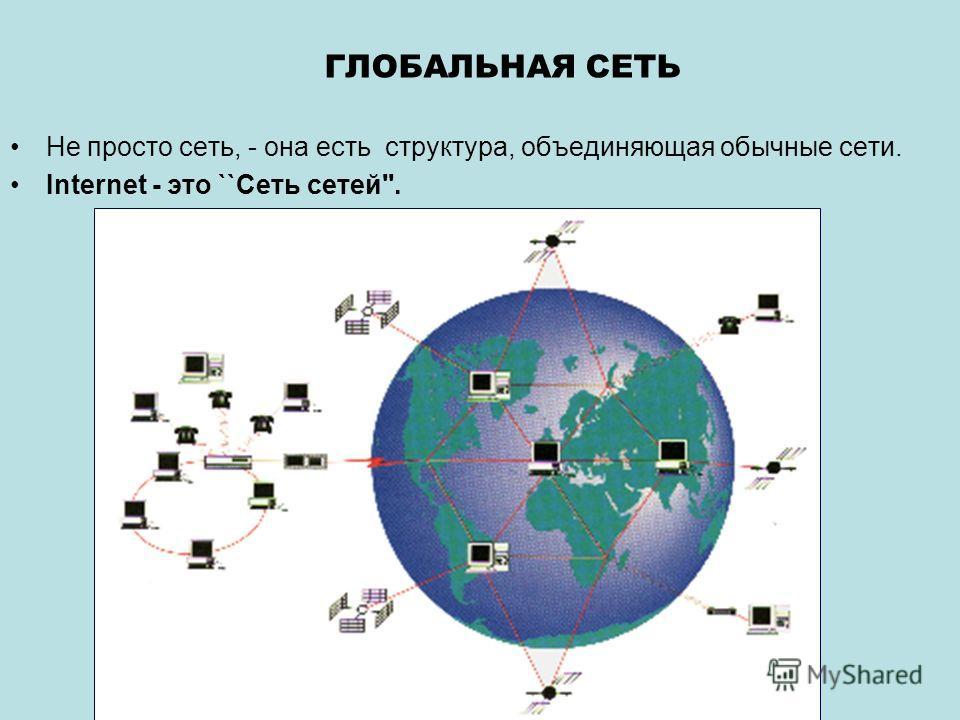 Не просто сеть, - она есть структура, объединяющая обычные сети. Internet - это ``Сеть сетей''. ГЛОБАЛЬНАЯ СЕТЬ