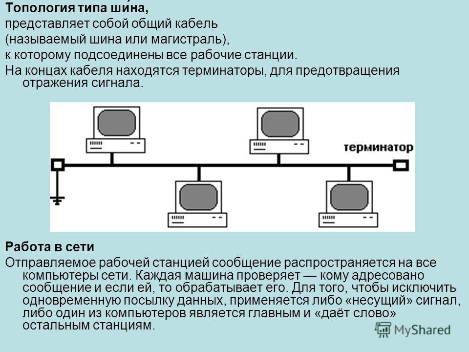 Топология типа ши́на, представляет собой общий кабель (называемый шина или магистраль), к которому подсоединены все рабочие станции. На концах кабеля находятся терминаторы, для предотвращения отражения сигнала. Работа в сети Отправляемое рабочей стан