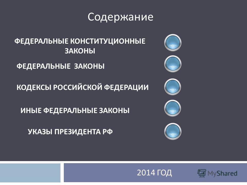 2014 ГОД Содержание ФЕДЕРАЛЬНЫЕ КОНСТИТУЦИОННЫЕ ЗАКОНЫ ФЕДЕРАЛЬНЫЕ ЗАКОНЫ КОДЕКСЫ РОССИЙСКОЙ ФЕДЕРАЦИИ ИНЫЕ ФЕДЕРАЛЬНЫЕ ЗАКОНЫ УКАЗЫ ПРЕЗИДЕНТА РФ