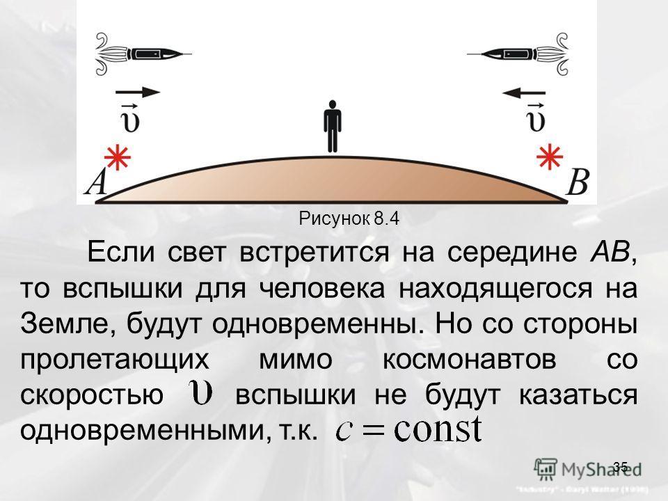 Рисунок 8.4 Если свет встретится на середине АВ, то вспышки для человека находящегося на Земле, будут одновременны. Но со стороны пролетающих мимо космонавтов со скоростью вспышки не будут казаться одновременными, т.к. 35