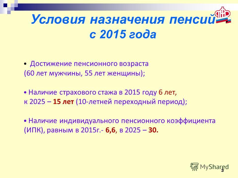 3 Условия назначения пенсий с 2015 года Достижение пенсионного возраста (60 лет мужчины, 55 лет женщины); Наличие страхового стажа в 2015 году 6 лет, к 2025 – 15 лет (10-летней переходный период); Наличие индивидуального пенсионного коэффициента (ИПК