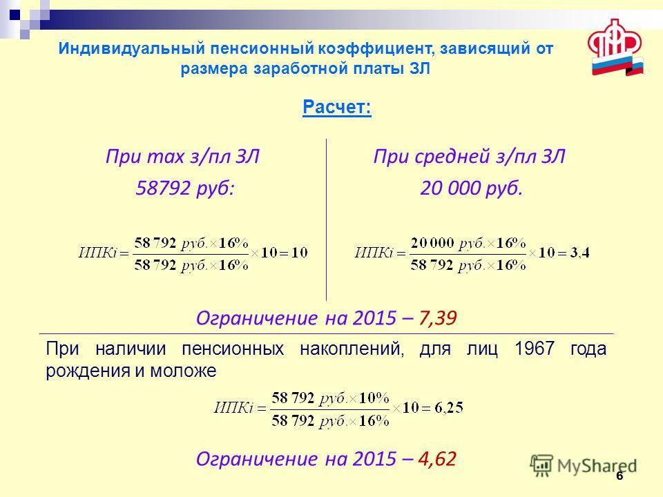 6 При max з/пл ЗЛ 58792 руб: При средней з/пл ЗЛ 20 000 руб. Ограничение на 2015 – 7,39 При наличии пенсионных накоплений, для лиц 1967 года рождения и моложе Ограничение на 2015 – 4,62 Индивидуальный пенсионный коэффициент, зависящий от размера зара