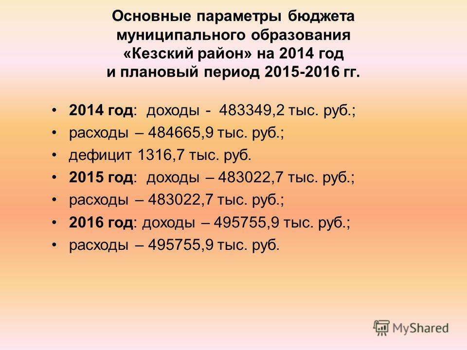 Основные параметры бюджета муниципального образования «Кезский район» на 2014 год и плановый период 2015-2016 гг. 2014 год: доходы - 483349,2 тыс. руб.; расходы – 484665,9 тыс. руб.; дефицит 1316,7 тыс. руб. 2015 год: доходы – 483022,7 тыс. руб.; рас
