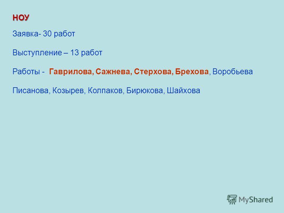 НОУ Заявка- 30 работ Выступление – 13 работ Работы - Гаврилова, Сажнева, Стерхова, Брехова, Воробьева Писанова, Козырев, Колпаков, Бирюкова, Шайхова