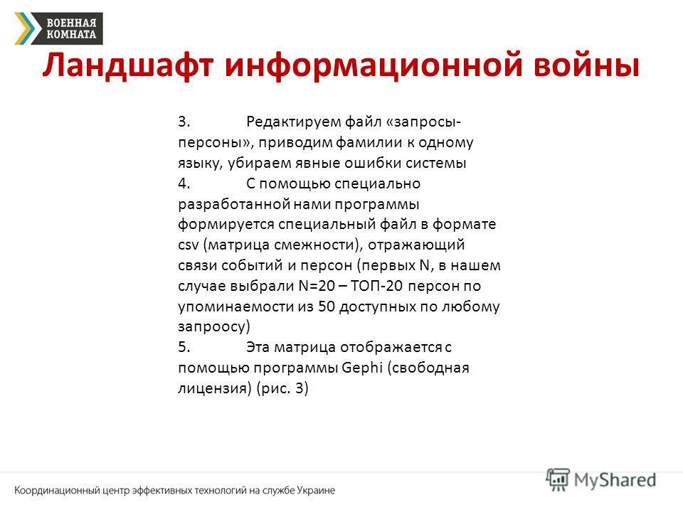 3.Редактируем файл «запросы- персоны», приводим фамилии к одному языку, убираем явные ошибки системы 4.С помощью специально разработанной нами программы формируется специальный файл в формате csv (матрица смежности), отражающий связи событий и персон