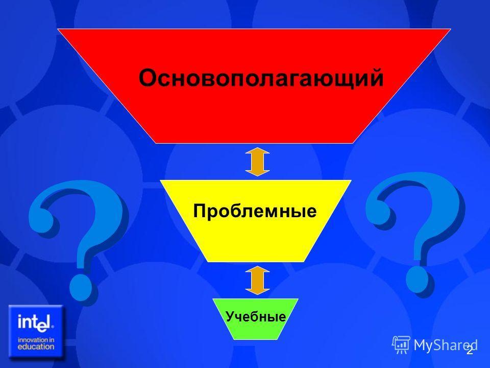 2 Учебные Проблемные Основополагающий