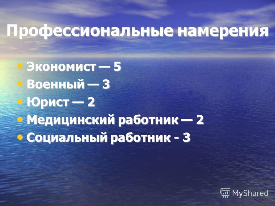 Профессиональные намерения Экономист 5 Экономист 5 Военный 3 Военный 3 Юрист 2 Юрист 2 Медицинский работник 2 Медицинский работник 2 Социальный работник - 3 Социальный работник - 3