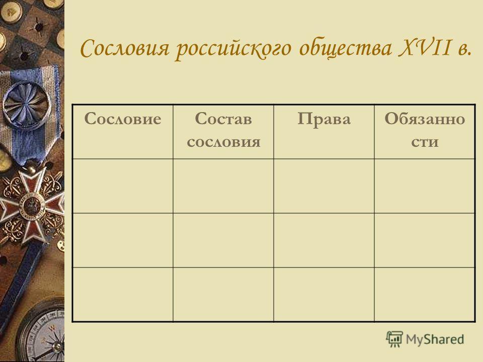 Сословия российского общества XVII в. СословиеСостав сословия ПраваОбязанно сти