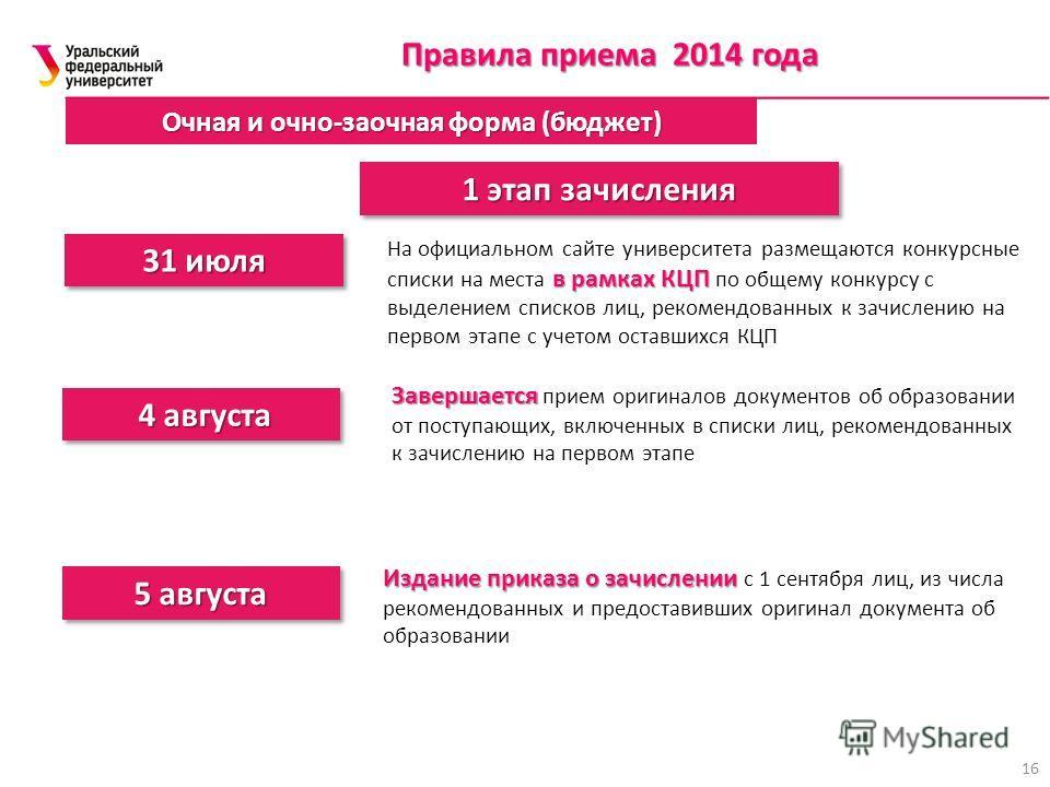 31 июля Правила приема 2014 года 16 в рамках КЦП На официальном сайте университета размещаются конкурсные списки на места в рамках КЦП по общему конкурсу с выделением списков лиц, рекомендованных к зачислению на первом этапе с учетом оставшихся КЦП З
