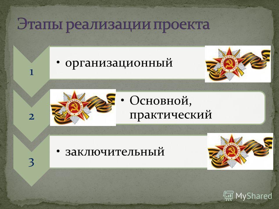 1 организационный 2 Основной, практический 3 заключительный