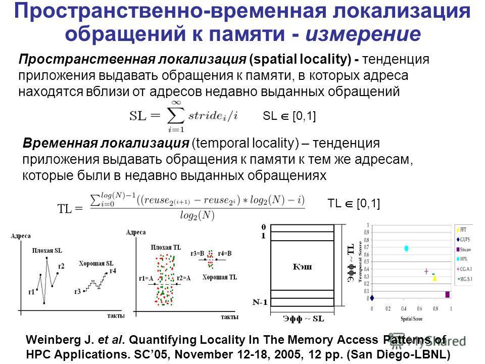 Пространственно-временная локализация обращений к памяти - измерение Пространственная локализация (spatial locality) - тенденция приложения выдавать обращения к памяти, в которых адреса находятся вблизи от адресов недавно выданных обращений Weinberg