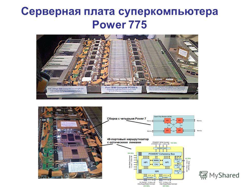 Серверная плата суперкомпьютера Power 775