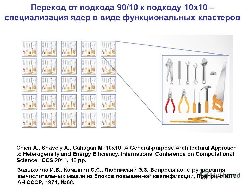 Переход от подхода 90/10 к подходу 10х10 – специализация ядер в виде функциональных кластеров