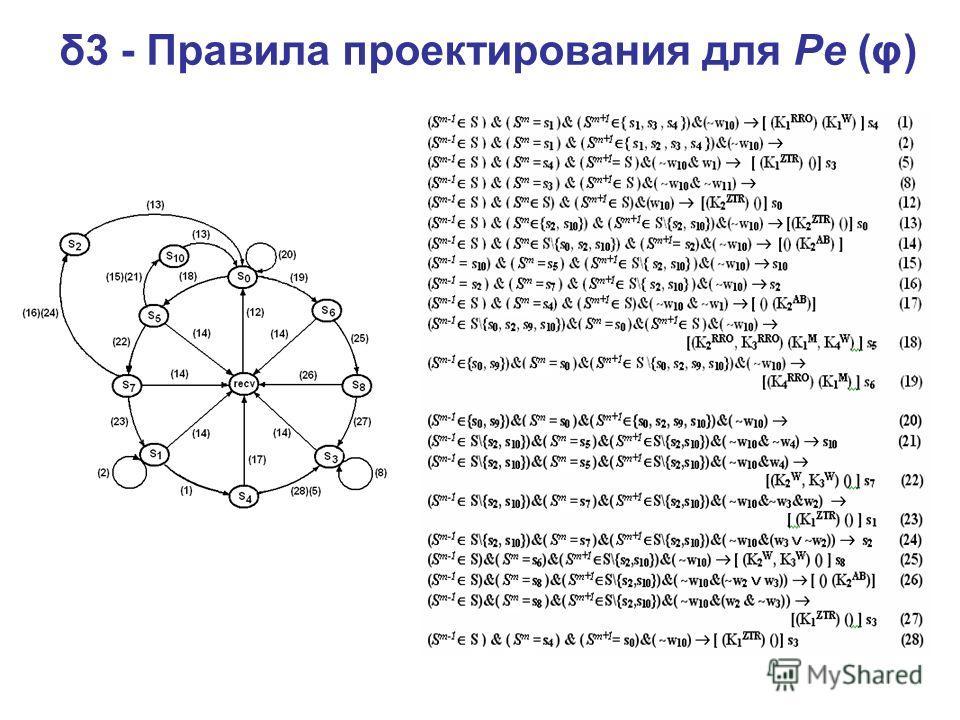 δ3 - Правила проектирования для Pe (φ)