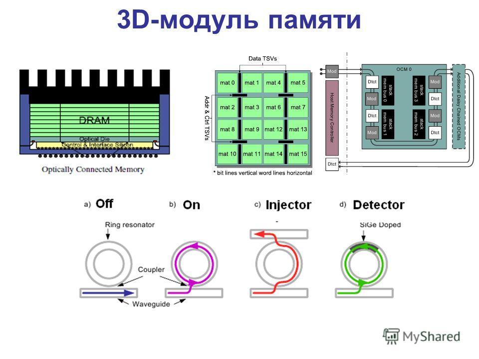 3D-модуль памяти