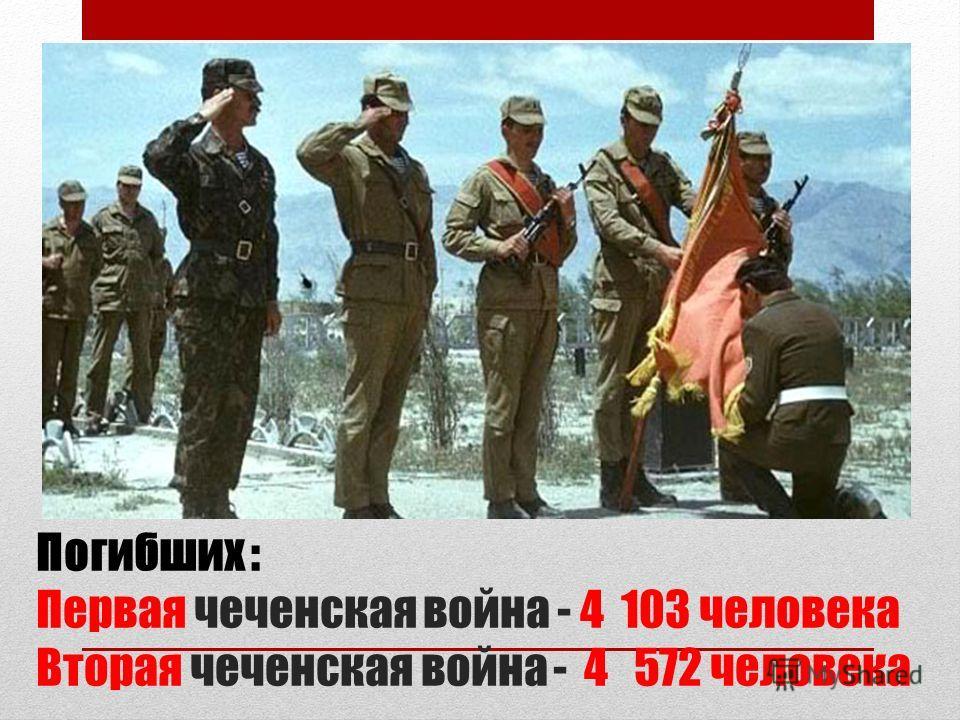 Погибших : Первая чеченская война - 4 103 человека Вторая чеченская война - 4 572 человека