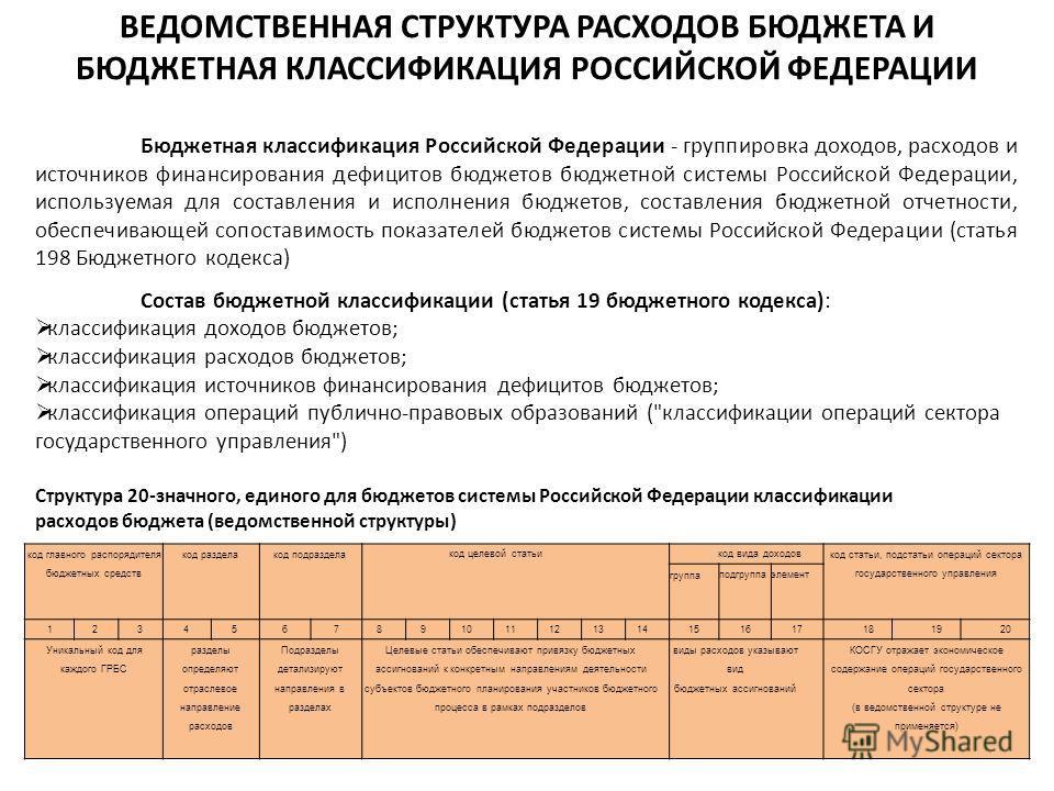 ВЕДОМСТВЕННАЯ СТРУКТУРА РАСХОДОВ БЮДЖЕТА И БЮДЖЕТНАЯ КЛАССИФИКАЦИЯ РОССИЙСКОЙ ФЕДЕРАЦИИ Бюджетная классификация Российской Федерации - группировка доходов, расходов и источников финансирования дефицитов бюджетов бюджетной системы Российской Федерации