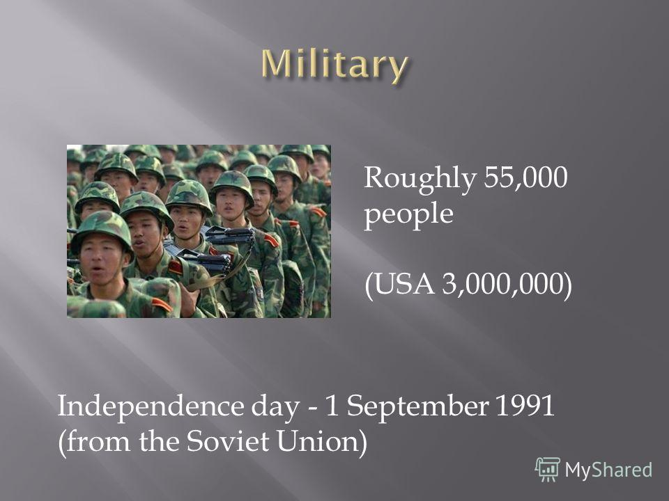 Roughly 55,000 people (USA 3,000,000) Independence day - 1 September 1991 (from the Soviet Union)