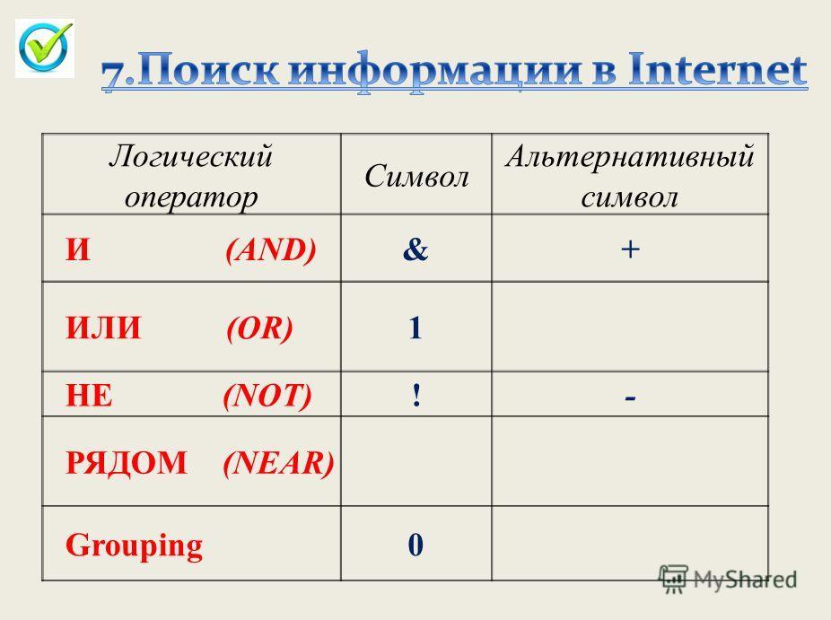 Логический оператор Символ Альтернативный символ И (AND)&+ ИЛИ (OR)1 НЕ (NOT)!- РЯДОМ (NEAR) Grouping0