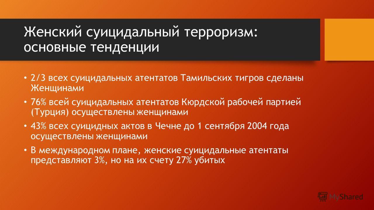 Женский суицидальный терроризм: основные тенденции 2/3 всех суицидальных атентатов Тамильских тигров сделаны Женщинами 76% всей суицидальных атентатов Кюрдской рабочей партией (Турция) осуществлены женщинами 43% всех суицидных актов в Чечне до 1 сент