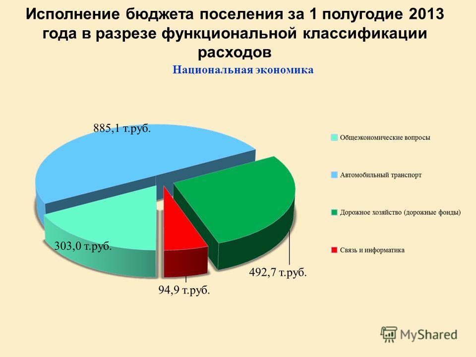 Исполнение бюджета поселения за 1 полугодие 2013 года в разрезе функциональной классификации расходов Национальная экономика