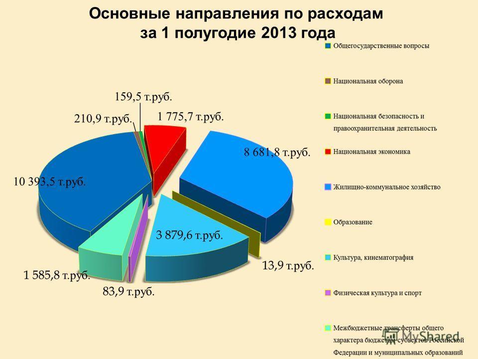 Основные направления по расходам за 1 полугодие 2013 года