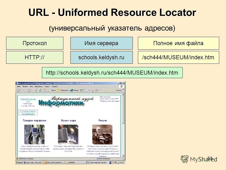 53 URL - Uniformed Resource Locator URL - Uniformed Resource Locator ( универсальный указатель адресов) ПротоколИмя сервераПолное имя файла HTTP://schools.keldysh.ru/sch444/MUSEUM/index.htm http://schools.keldysh.ru/sch444/MUSEUM/index.htm