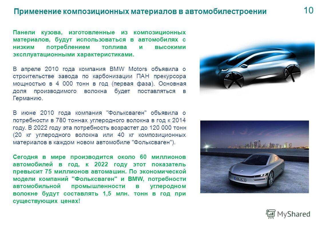 Применение композиционных материалов в автомобилестроении Панели кузова, изготовленные из композиционных материалов, будут использоваться в автомобилях с низким потреблением топлива и высокими эксплуатационными характеристиками. В апреле 2010 года ко