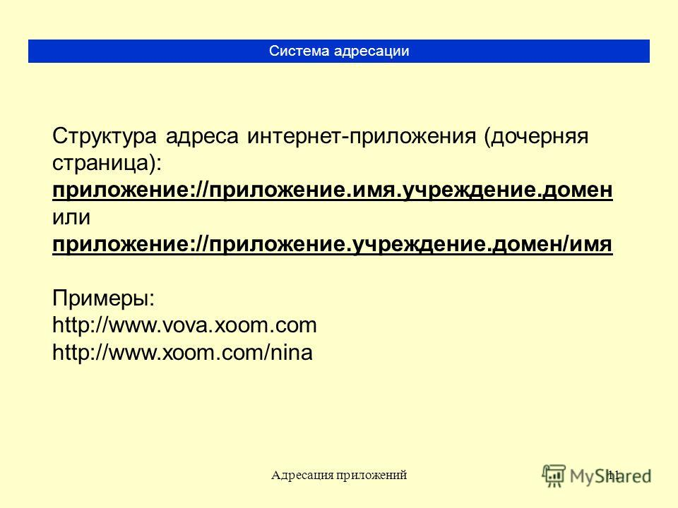 Адресация приложений11 Система адресации Структура адреса интернет-приложения (дочерняя страница): приложение://приложение.имя.учреждение.домен или приложение://приложение.учреждение.домен/имя Примеры: http://www.vova.xoom.com http://www.xoom.com/nin