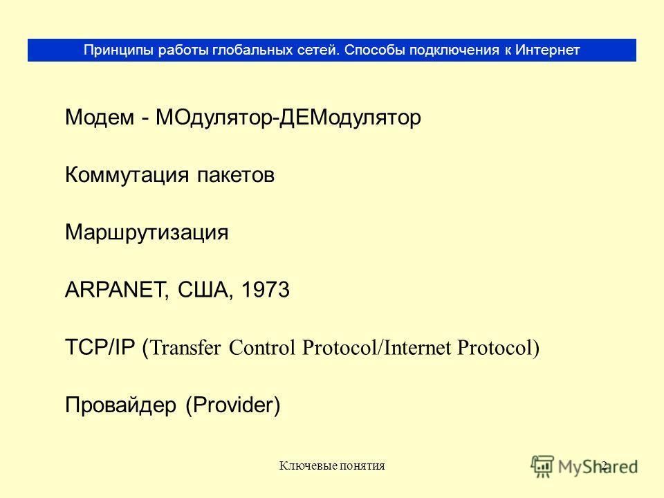 Ключевые понятия2 Принципы работы глобальных сетей. Способы подключения к Интернет Модем - МОдулятор-ДЕМодулятор Коммутация пакетов Маршрутизация ARPANET, США, 1973 TCP/IP ( Transfer Control Protocol/Internet Protocol) Провайдер (Provider)
