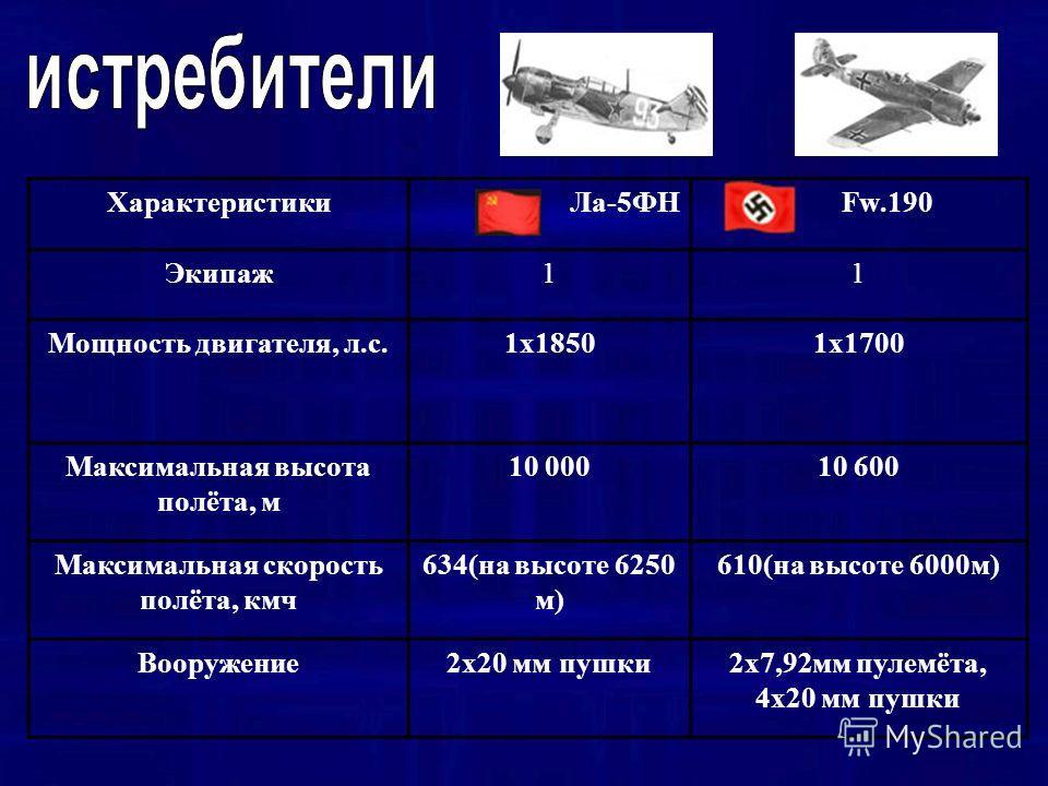 Красная Армия использовала тоже новые танки: