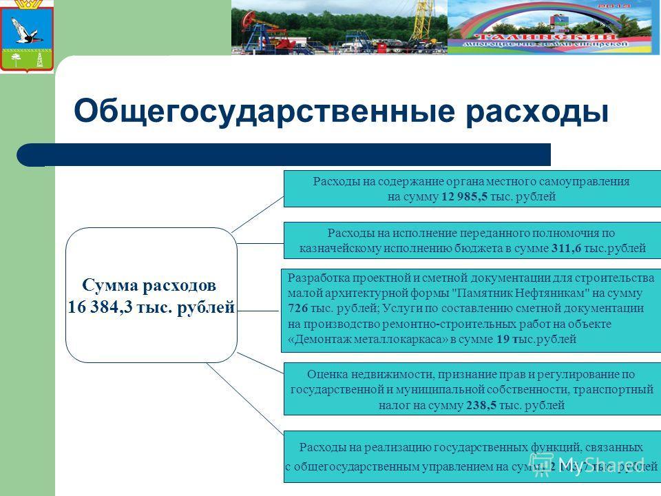 Общегосударственные расходы Сумма расходов 16 384,3 тыс. рублей Расходы на содержание органа местного самоуправления на сумму 12 985,5 тыс. рублей Расходы на исполнение переданного полномочия по казначейскому исполнению бюджета в сумме 311,6 тыс.рубл