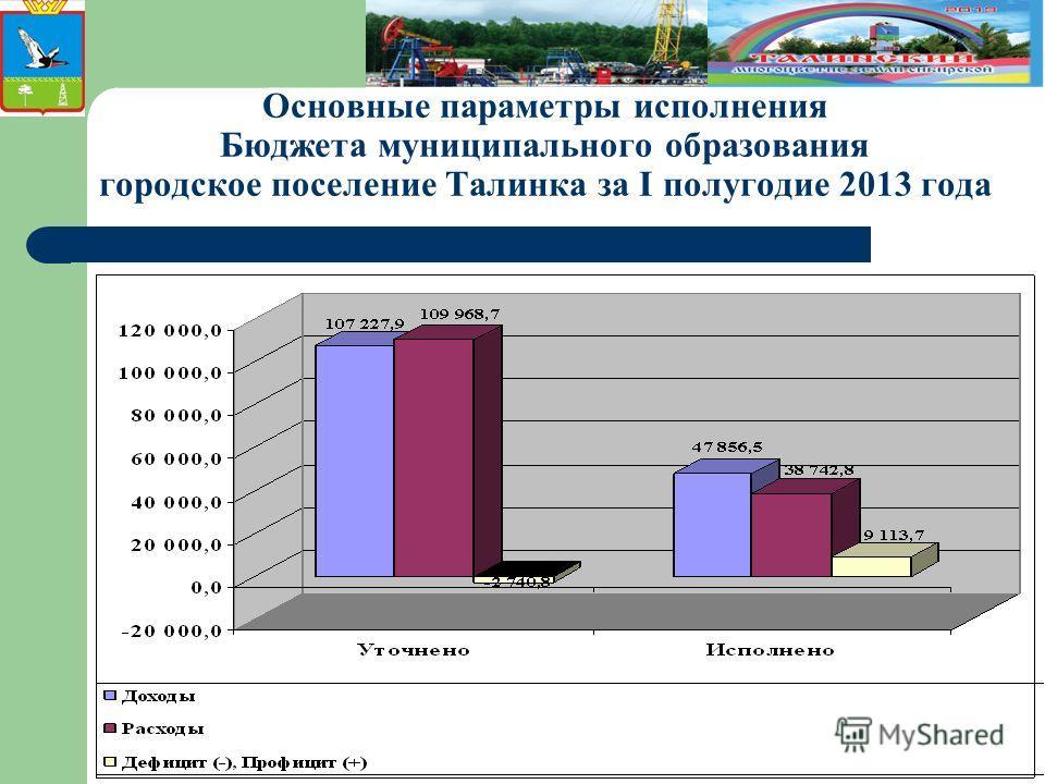 Основные параметры исполнения Бюджета муниципального образования городское поселение Талинка за I полугодие 2013 года