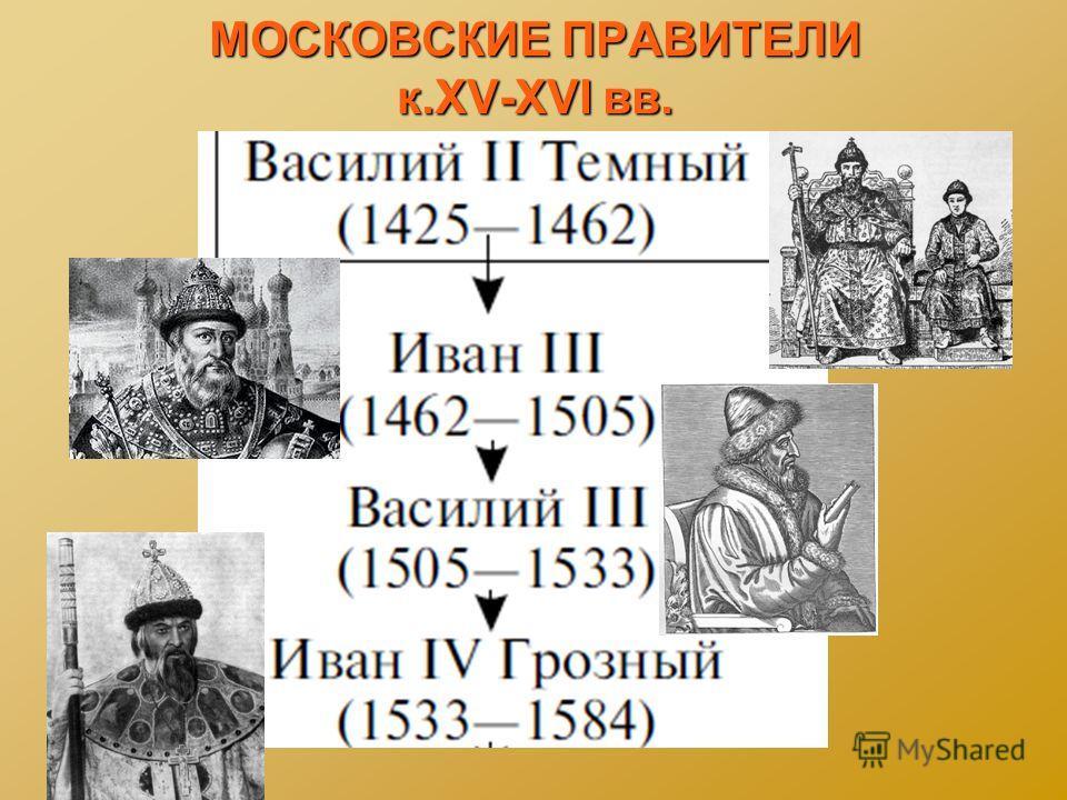 МОСКОВСКИЕ ПРАВИТЕЛИ к.XV-XVI вв.