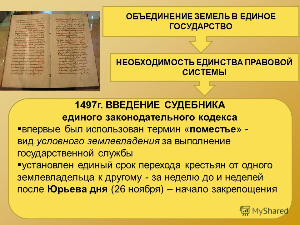 ОБЪЕДИНЕНИЕ ЗЕМЕЛЬ В ЕДИНОЕ ГОСУДАРСТВО НЕОБХОДИМОСТЬ ЕДИНСТВА ПРАВОВОЙ СИСТЕМЫ 1497г. ВВЕДЕНИЕ СУДЕБНИКА единого законодательного кодекса впервые был использован термин «поместье» - вид условного землевладения за выполнение государственной службы ус