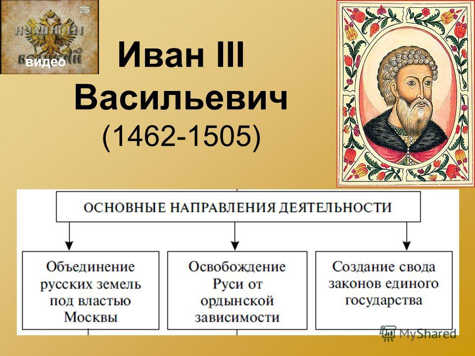 Иван III Васильевич (1462-1505) видео