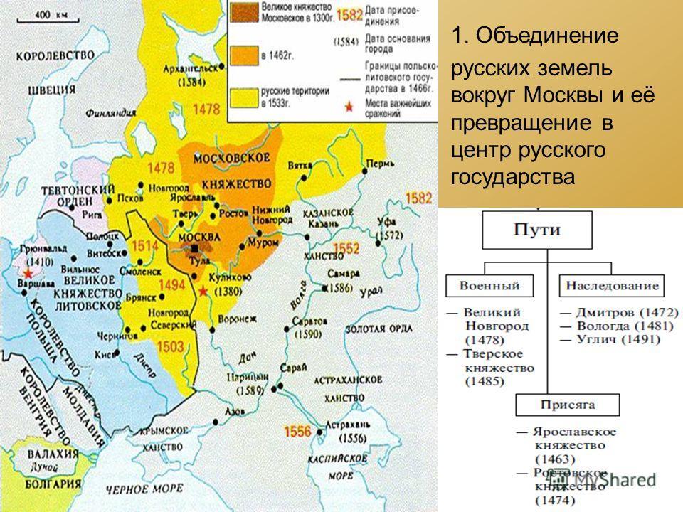 1. Объединение русских земель вокруг Москвы и её превращение в центр русского государства