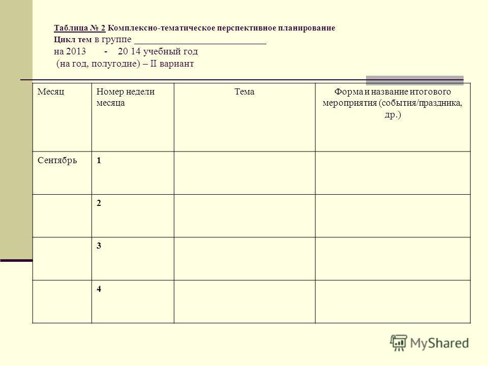 Таблица 2 Комплексно-тематическое перспективное планирование Цикл тем в группе __________________________ на 2013 - 20 14 учебный год (на год, полугодие) – II вариант МесяцНомер недели месяца ТемаФорма и название итогового мероприятия (события/праздн
