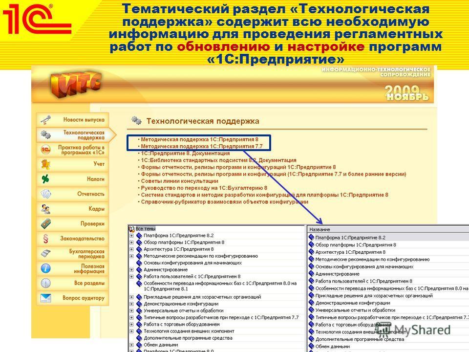 Тематический раздел «Технологическая поддержка» содержит всю необходимую информацию для проведения регламентных работ по обновлению и настройке программ «1С:Предприятие»