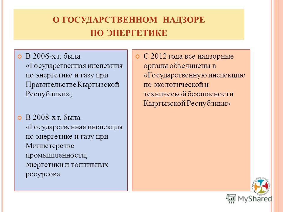 О ГОСУДАРСТВЕННОМ НАДЗОРЕ ПО ЭНЕРГЕТИКЕ В 2006-х г. была «Государственная инспекция по энергетике и газу при Правительстве Кыргызской Республики»; В 2008-х г. была «Государственная инспекция по энергетике и газу при Министерстве промышленности, энерг