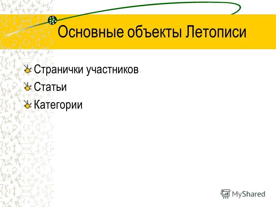 Основные объекты Летописи Странички участников Статьи Категории