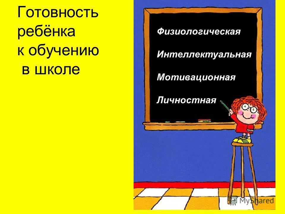 Готовность ребёнка к обучению в школе Физиологическая Интеллектуальная Мотивационная Личностная