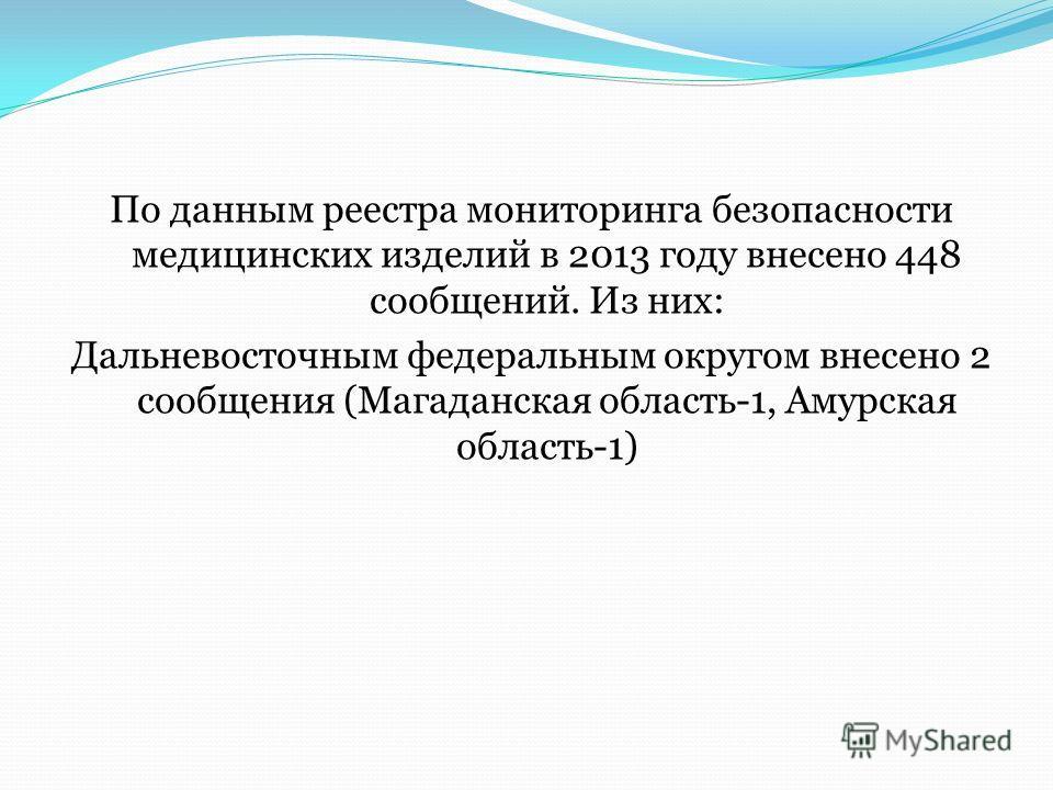 По данным реестра мониторинга безопасности медицинских изделий в 2013 году внесено 448 сообщений. Из них: Дальневосточным федеральным округом внесено 2 сообщения (Магаданская область-1, Амурская область-1)