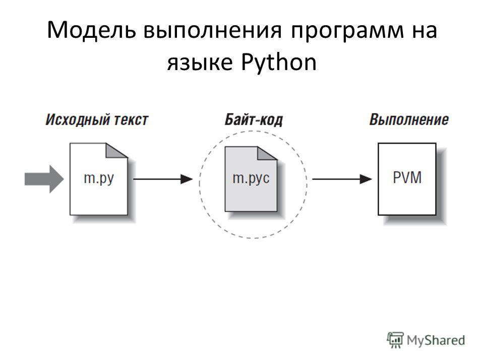 Модель выполнения программ на языке Python