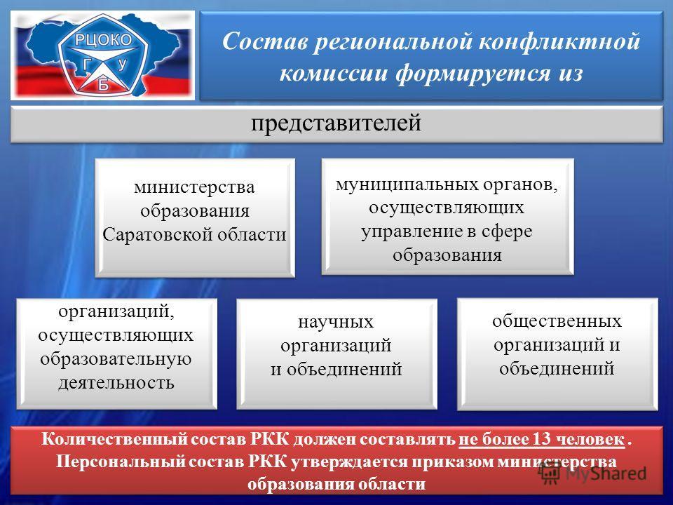 Состав региональной конфликтной комиссии формируется из министерства образования Саратовской области муниципальных органов, осуществляющих управление в сфере образования организаций, осуществляющих образовательную деятельность научных организаций и о