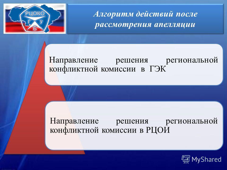 Алгоритм действий после рассмотрения апелляции Направление решения региональной конфликтной комиссии в ГЭК Направление решения региональной конфликтной комиссии в РЦОИ