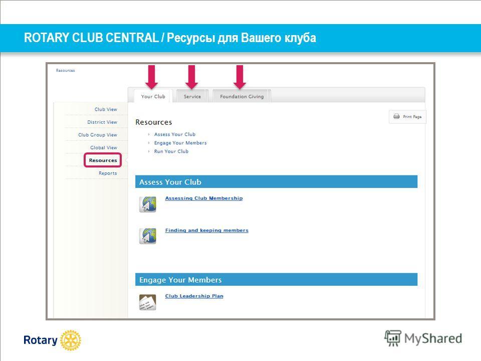 ROTARY CLUB CENTRAL / Ресурсы для Вашего клуба