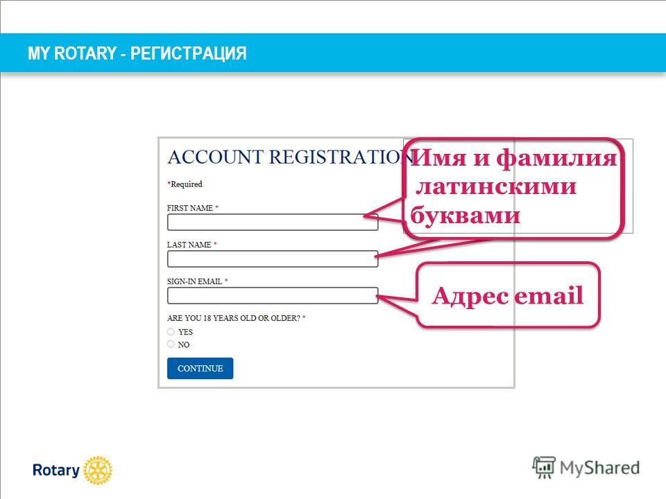 Имя и фамилия латинскими буквами Адрес email